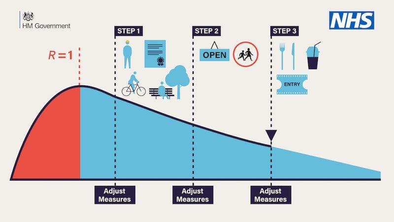 boris road map